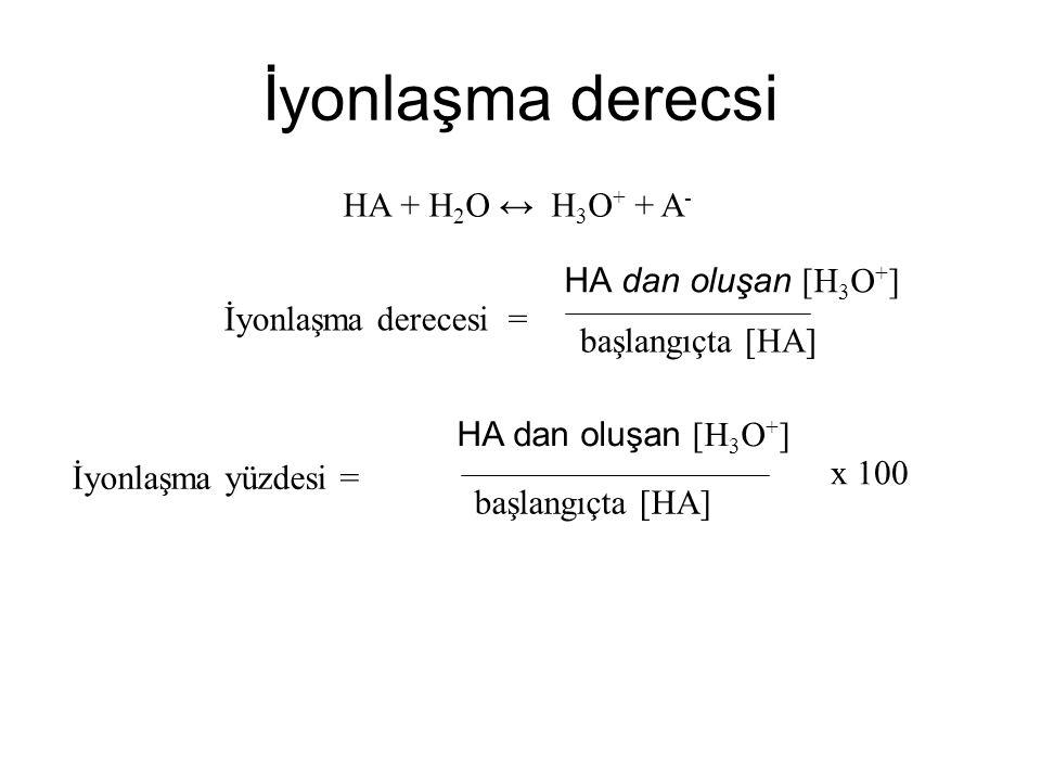 İyonlaşma derecsi HA + H2O ↔ H3O+ + A- HA dan oluşan [H3O+]